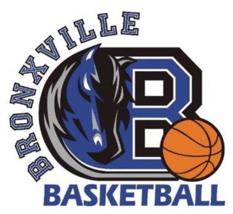 Bill Green Holiday Basketball Tournament